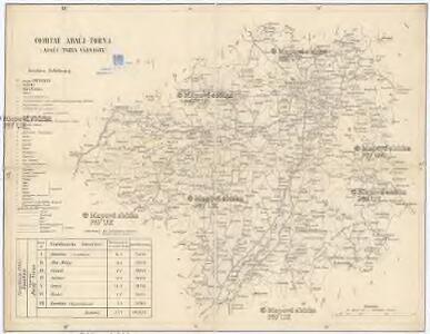Comitat Abaúj-Torna
