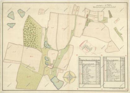 Geometrický plán pozemků dvora Štipoklasy