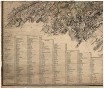 Map of the shire of Edinburgh.