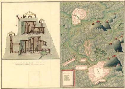 Plan der Bergwerg Szaszthor und Peten