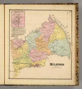 Milford (Hundred)