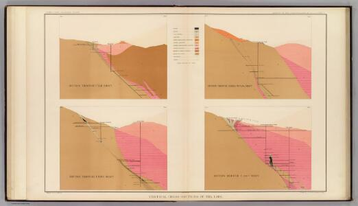 Vertical Cross Sections of the Lode.