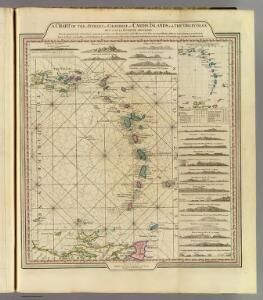 Antilles, Charibbee Islands.