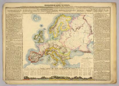 Orographische Karte von Europa.