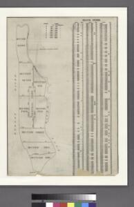 BLOCK INDEX. Includes the map of Manhattan, Sections 1-8.