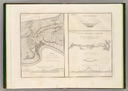 Canal, Mississippi au Lac Pontchartrain.