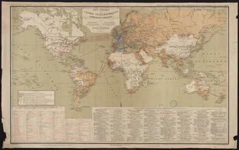 Carte générale des lignes télégraphiques internationales