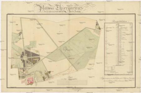 Plan des Thiergartens der k.k. Militair Accademie Wiener Neustadt